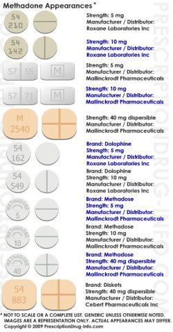 using methadone